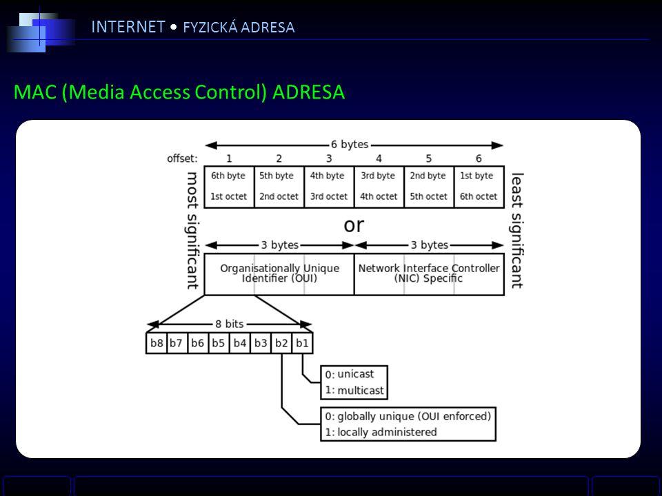 INTERNET FYZICKÁ ADRESA MAC (Media Access Control) ADRESA