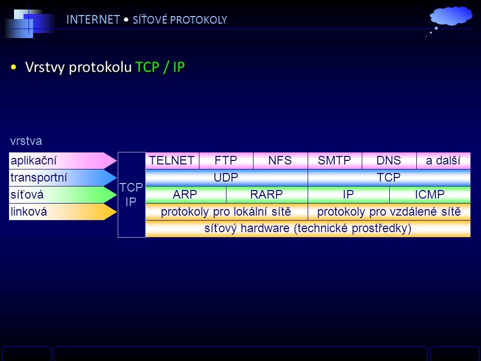 INTERNET SÍŤOVÉ PROTOKOLY ARP RARPIPICMP UDPTCP TELNETFTPNFSSMTPDNSa další protokoly pro lokální sítěprotokoly pro vzdálené sítě síťový hardware (technické prostředky) vrstva aplikační transportní síťová linková Vrstvy protokolu TCP / IP TCP IP