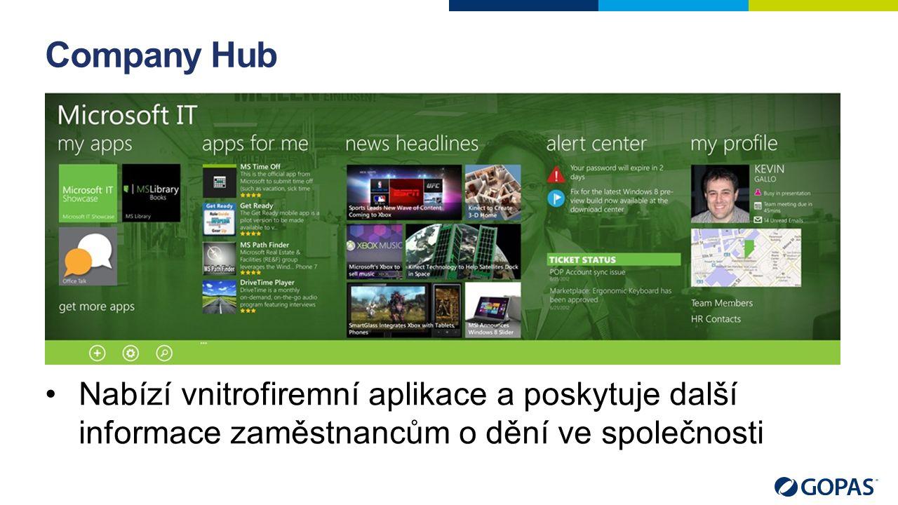 Company Hub Nabízí vnitrofiremní aplikace a poskytuje další informace zaměstnancům o dění ve společnosti