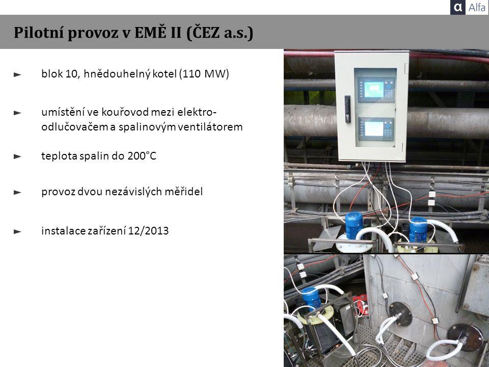 Pilotní provoz v EMĚ II (ČEZ a.s.) blok 10, hnědouhelný kotel (110 MW) umístění ve kouřovod mezi elektro- odlučovačem a spalinovým ventilátorem teplota spalin do 200°C provoz dvou nezávislých měřidel instalace zařízení 12/2013