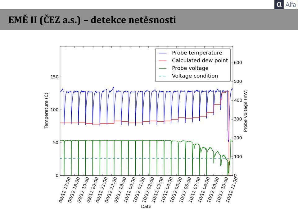 Provoz v ZEVO Praha (Pražské služby a.s.) Kotel K2, mezi katalyzátorem a absorbérem
