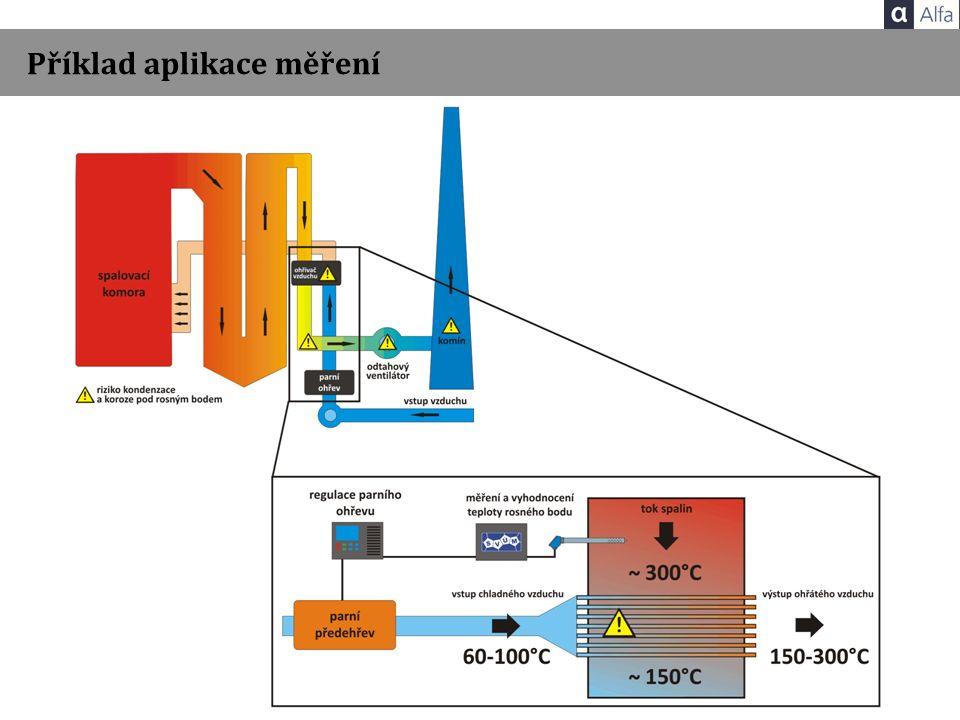 Systém pro měření teploty rosného bodu Sonda s měřicím senzorem umístěna přímo v proudu spalin galvanicky oddělený elektrodový systém, který detekuje ovlhčení termočlánek v místě ovlhčení konstrukce chlazená vodou vyrobena z korozivzdorných materiálů Funkční senzor i po několikaměsíčním provozu v proudu spalin v uhelné elektrárně/spalovně odpadu