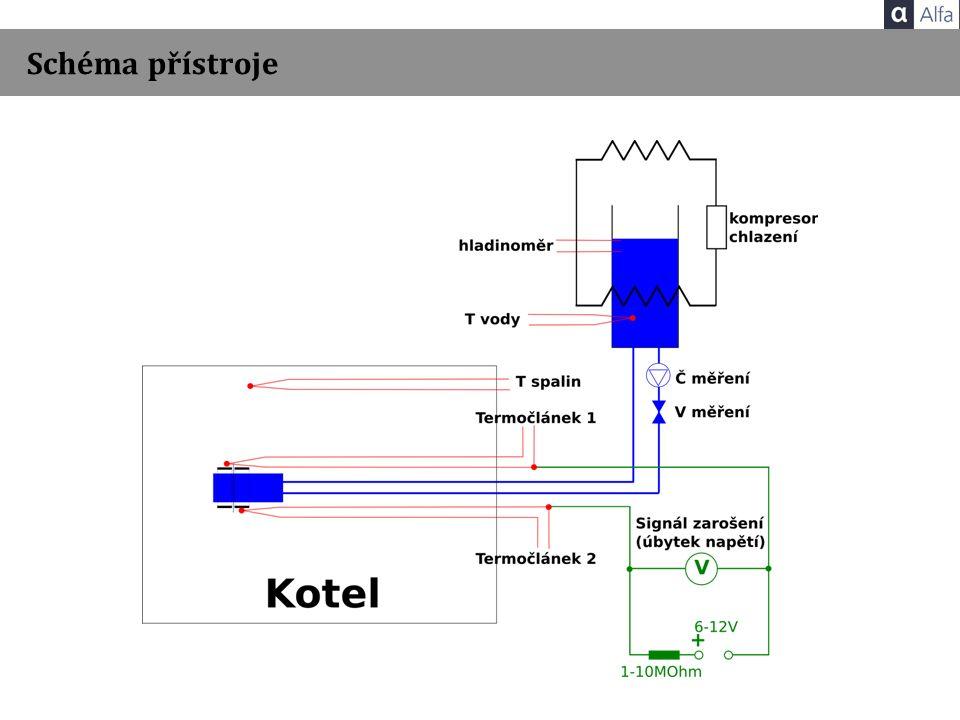 Princip měření odečet teploty RB při chlazení i ohřevu