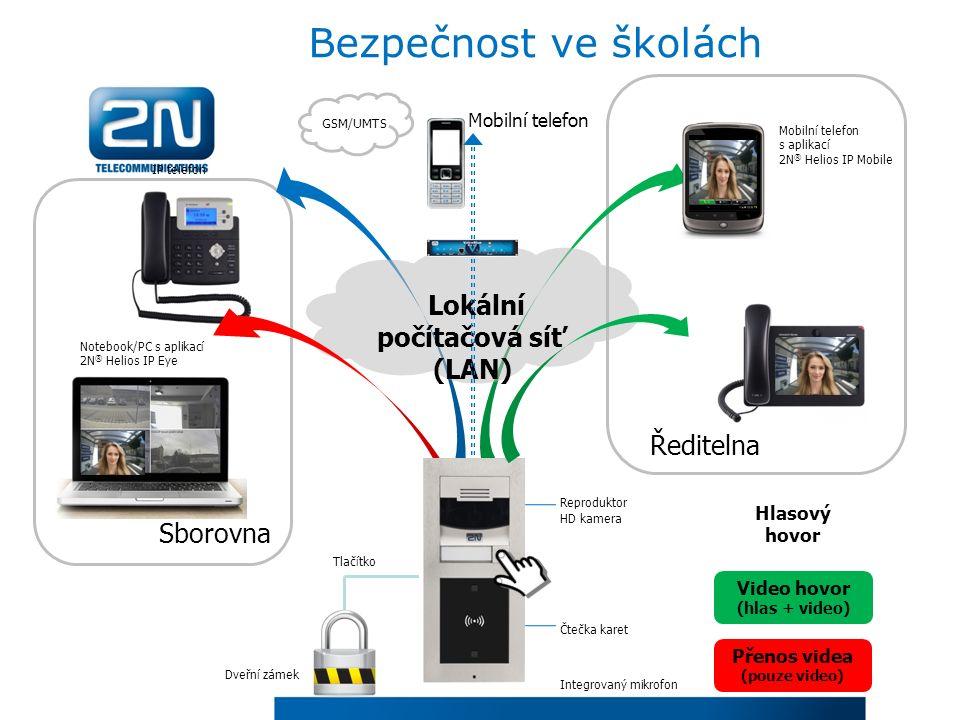 Sborovna Notebook/PC s aplikací 2N ® Helios IP Eye IP telefon Lokální počítačová síť (LAN) Ředitelna Video hovor (hlas + video) Přenos videa (pouze vi
