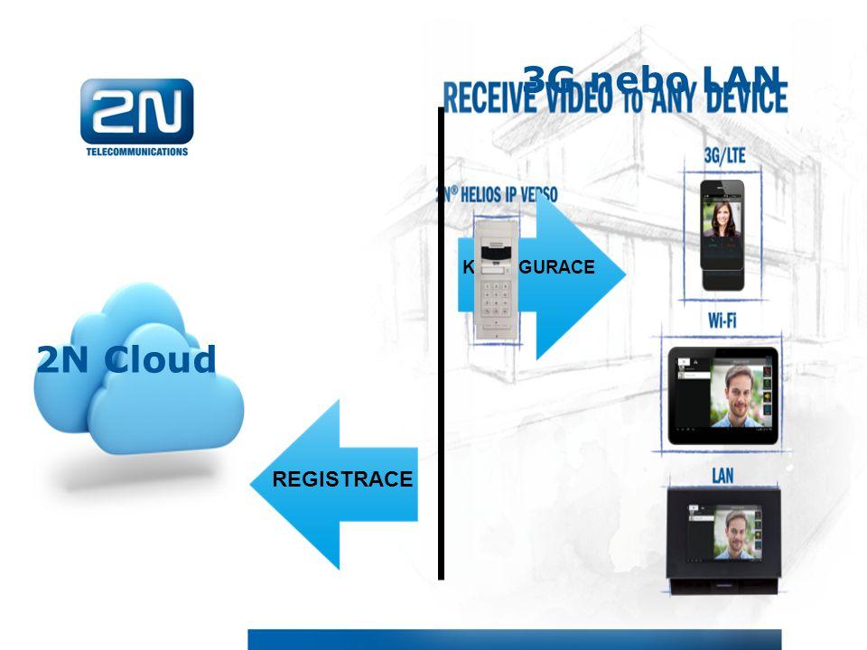 REGISTRACE KONFIGURACE 2N Cloud 3G nebo LAN