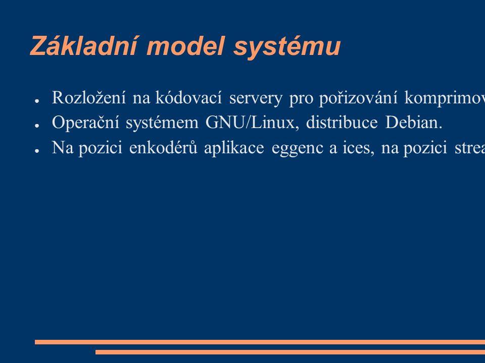 Základní model systému ● Rozložení na kódovací servery pro pořizování komprimovaných streamů a na streamovací servery ● Operační systémem GNU/Linux, distribuce Debian.
