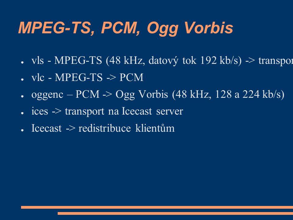 MPEG-TS, PCM, Ogg Vorbis ● vls - MPEG-TS (48 kHz, datový tok 192 kb/s) -> transport na určenou adresu ● vlc - MPEG-TS -> PCM ● oggenc – PCM -> Ogg Vorbis (48 kHz, 128 a 224 kb/s) ● ices -> transport na Icecast server ● Icecast -> redistribuce klientům