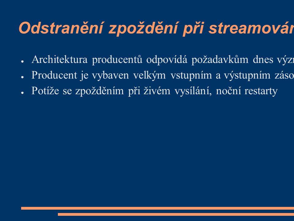 Odstranění zpoždění při streamování živého vysílání ● Architektura producentů odpovídá požadavkům dnes významně převažujícího streamování z již předem enkódovaných audio dat (tzv.