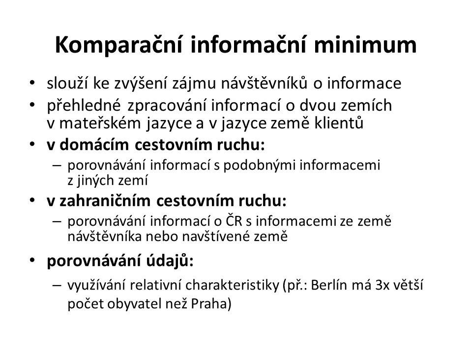 Komparační informační minimum slouží ke zvýšení zájmu návštěvníků o informace přehledné zpracování informací o dvou zemích v mateřském jazyce a v jazy