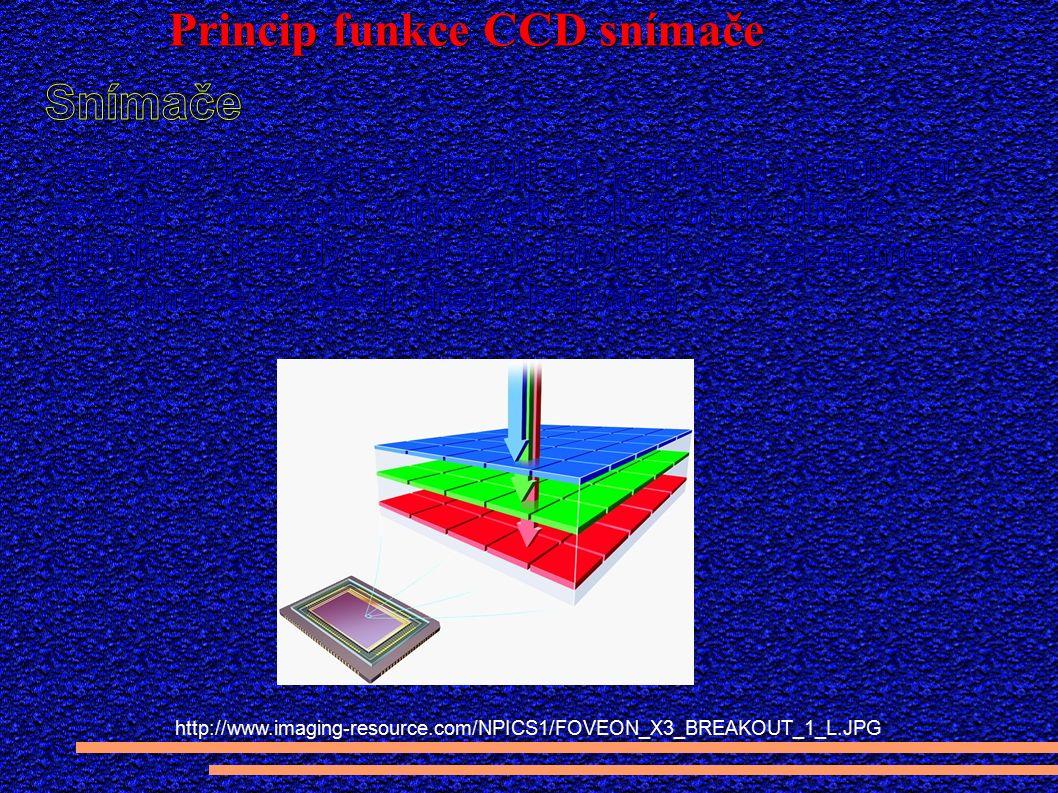 Princip funkce CCD snímače http://www.imaging-resource.com/NPICS1/FOVEON_X3_BREAKOUT_1_L.JPG
