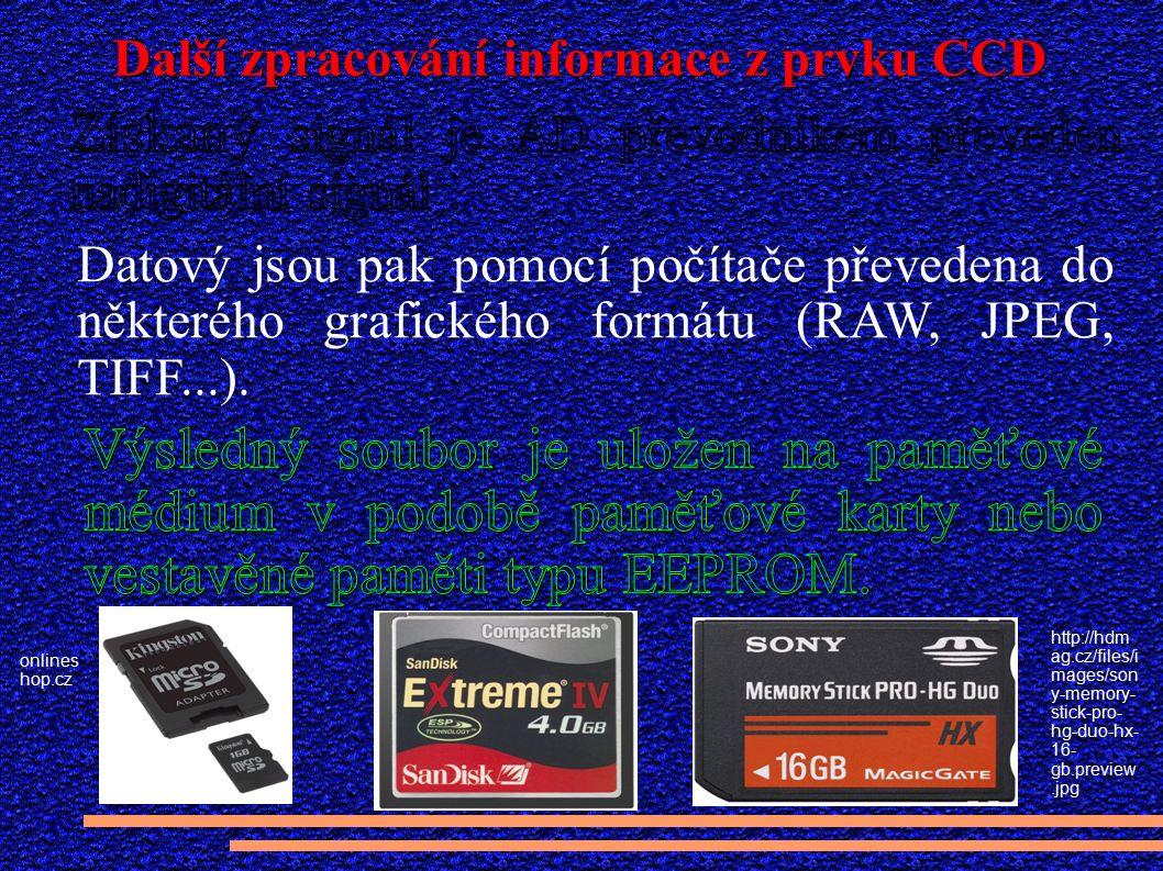 Další zpracování informace z prvku CCD Datový jsou pak pomocí počítače převedena do některého grafického formátu (RAW, JPEG, TIFF...).