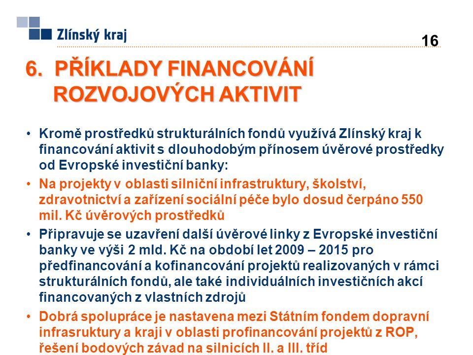 Kromě prostředků strukturálních fondů využívá Zlínský kraj k financování aktivit s dlouhodobým přínosem úvěrové prostředky od Evropské investiční banky: Na projekty v oblasti silniční infrastruktury, školství, zdravotnictví a zařízení sociální péče bylo dosud čerpáno 550 mil.