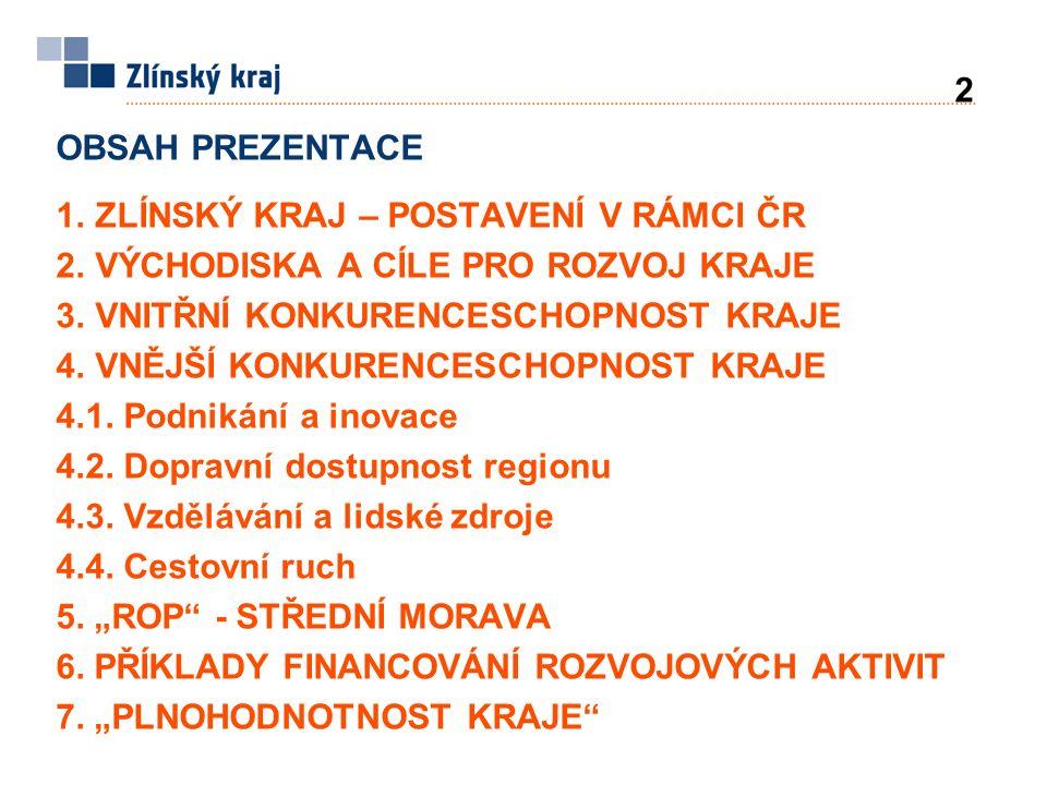 OBSAH PREZENTACE 1. ZLÍNSKÝ KRAJ – POSTAVENÍ V RÁMCI ČR 2.