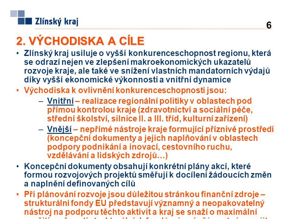 2. VÝCHODISKA A CÍLE Zlínský kraj usiluje o vyšší konkurenceschopnost regionu, která se odrazí nejen ve zlepšení makroekonomických ukazatelů rozvoje k