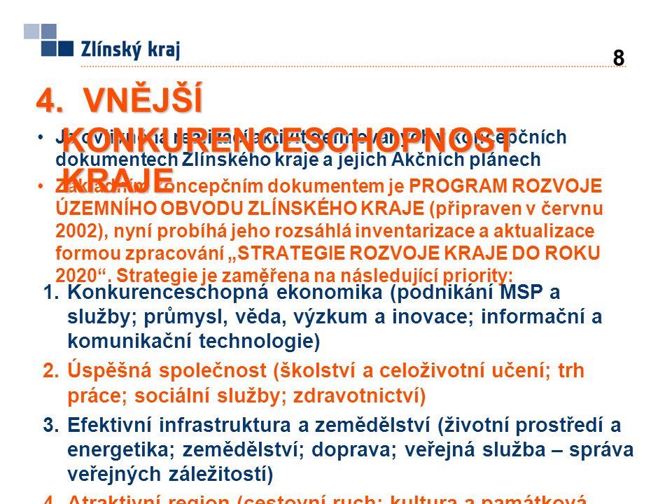 """Je ovlivněna realizací aktivit definovaných v koncepčních dokumentech Zlínského kraje a jejich Akčních plánech Základním koncepčním dokumentem je PROGRAM ROZVOJE ÚZEMNÍHO OBVODU ZLÍNSKÉHO KRAJE (připraven v červnu 2002), nyní probíhá jeho rozsáhlá inventarizace a aktualizace formou zpracování """"STRATEGIE ROZVOJE KRAJE DO ROKU 2020 ."""