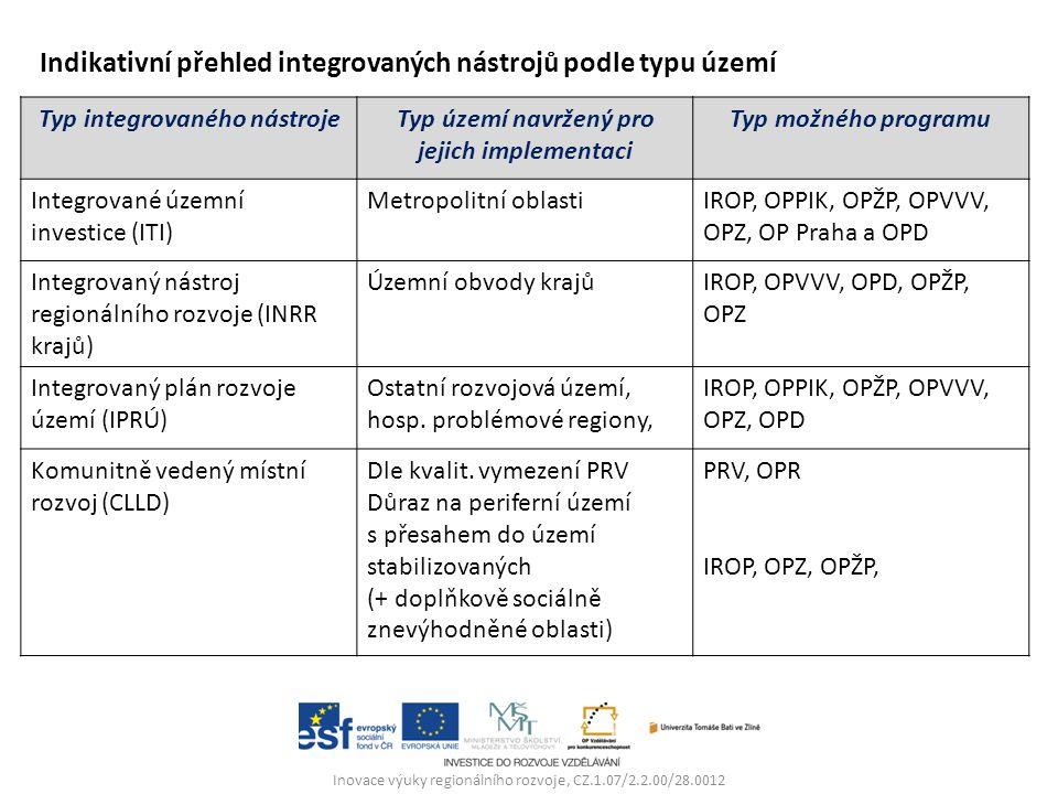 Indikativní přehled integrovaných nástrojů podle typu území Typ integrovaného nástrojeTyp území navržený pro jejich implementaci Typ možného programu Integrované územní investice (ITI) Metropolitní oblastiIROP, OPPIK, OPŽP, OPVVV, OPZ, OP Praha a OPD Integrovaný nástroj regionálního rozvoje (INRR krajů) Územní obvody krajůIROP, OPVVV, OPD, OPŽP, OPZ Integrovaný plán rozvoje území (IPRÚ) Ostatní rozvojová území, hosp.