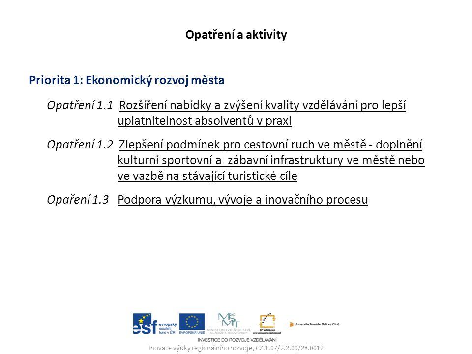Opatření a aktivity Priorita 1: Ekonomický rozvoj města Opatření 1.1 Rozšíření nabídky a zvýšení kvality vzdělávání pro lepší uplatnitelnost absolventů v praxi Opatření 1.2 Zlepšení podmínek pro cestovní ruch ve městě - doplnění kulturní sportovní a zábavní infrastruktury ve městě nebo ve vazbě na stávající turistické cíle Opaření 1.3 Podpora výzkumu, vývoje a inovačního procesu Inovace výuky regionálního rozvoje, CZ.1.07/2.2.00/28.0012