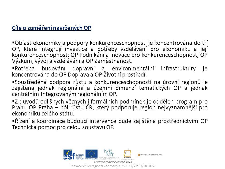 Děkuji za pozornost Jaromír Schneider Inovace výuky regionálního rozvoje, CZ.1.07/2.2.00/28.0012