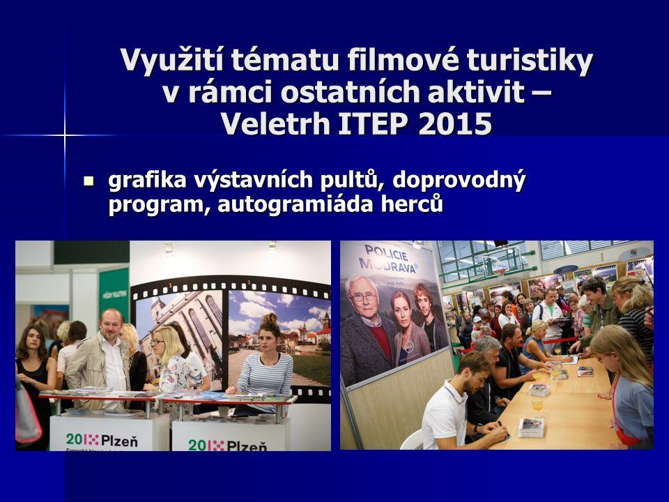 Využití tématu filmové turistiky v rámci ostatních aktivit – Veletrh ITEP 2015 grafika výstavních pultů, doprovodný program, autogramiáda herců grafika výstavních pultů, doprovodný program, autogramiáda herců