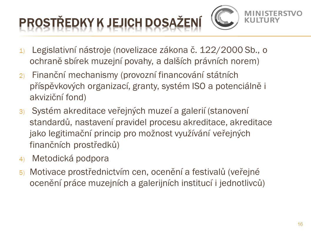 1) Legislativní nástroje (novelizace zákona č. 122/2000 Sb., o ochraně sbírek muzejní povahy, a dalších právních norem) 2) Finanční mechanismy (provoz