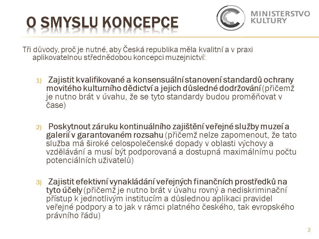Tři důvody, proč je nutné, aby Česká republika měla kvalitní a v praxi aplikovatelnou střednědobou koncepci muzejnictví: 1) Zajistit kvalifikované a konsensuální stanovení standardů ochrany movitého kulturního dědictví a jejich důsledné dodržování (přičemž je nutno brát v úvahu, že se tyto standardy budou proměňovat v čase) 2) Poskytnout záruku kontinuálního zajištění veřejné služby muzeí a galerií v garantovaném rozsahu (přičemž nelze zapomenout, že tato služba má široké celospolečenské dopady v oblasti výchovy a vzdělávání a musí být podporovaná a dostupná maximálnímu počtu potenciálních uživatelů) 3) Zajistit efektivní vynakládání veřejných finančních prostředků na tyto účely (přičemž je nutno brát v úvahu rovný a nediskriminační přístup k jednotlivým institucím a důslednou aplikaci pravidel veřejné podpory a to jak v rámci platného českého, tak evropského právního řádu) 2