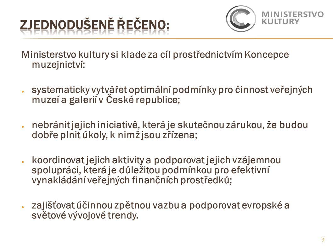 Ministerstvo kultury si klade za cíl prostřednictvím Koncepce muzejnictví: ● systematicky vytvářet optimální podmínky pro činnost veřejných muzeí a galerií v České republice; ● nebránit jejich iniciativě, která je skutečnou zárukou, že budou dobře plnit úkoly, k nimž jsou zřízena; ● koordinovat jejich aktivity a podporovat jejich vzájemnou spolupráci, která je důležitou podmínkou pro efektivní vynakládání veřejných finančních prostředků; ● zajišťovat účinnou zpětnou vazbu a podporovat evropské a světové vývojové trendy.
