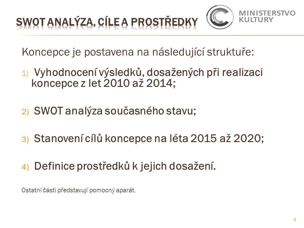 Koncepce je postavena na následující struktuře: 1) Vyhodnocení výsledků, dosažených při realizaci koncepce z let 2010 až 2014; 2) SWOT analýza současného stavu; 3) Stanovení cílů koncepce na léta 2015 až 2020; 4) Definice prostředků k jejich dosažení.