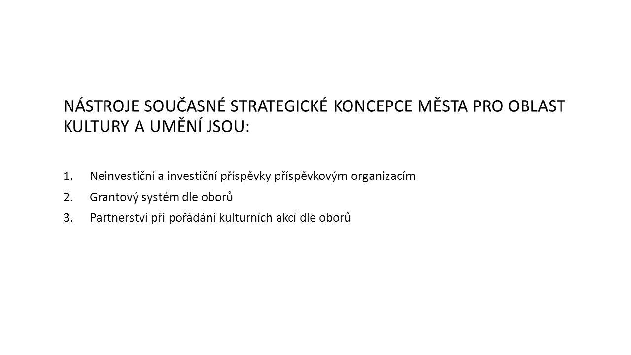 NÁSTROJE SOUČASNÉ STRATEGICKÉ KONCEPCE MĚSTA PRO OBLAST KULTURY A UMĚNÍ JSOU: 1.Neinvestiční a investiční příspěvky příspěvkovým organizacím 2.Grantový systém dle oborů 3.Partnerství při pořádání kulturních akcí dle oborů