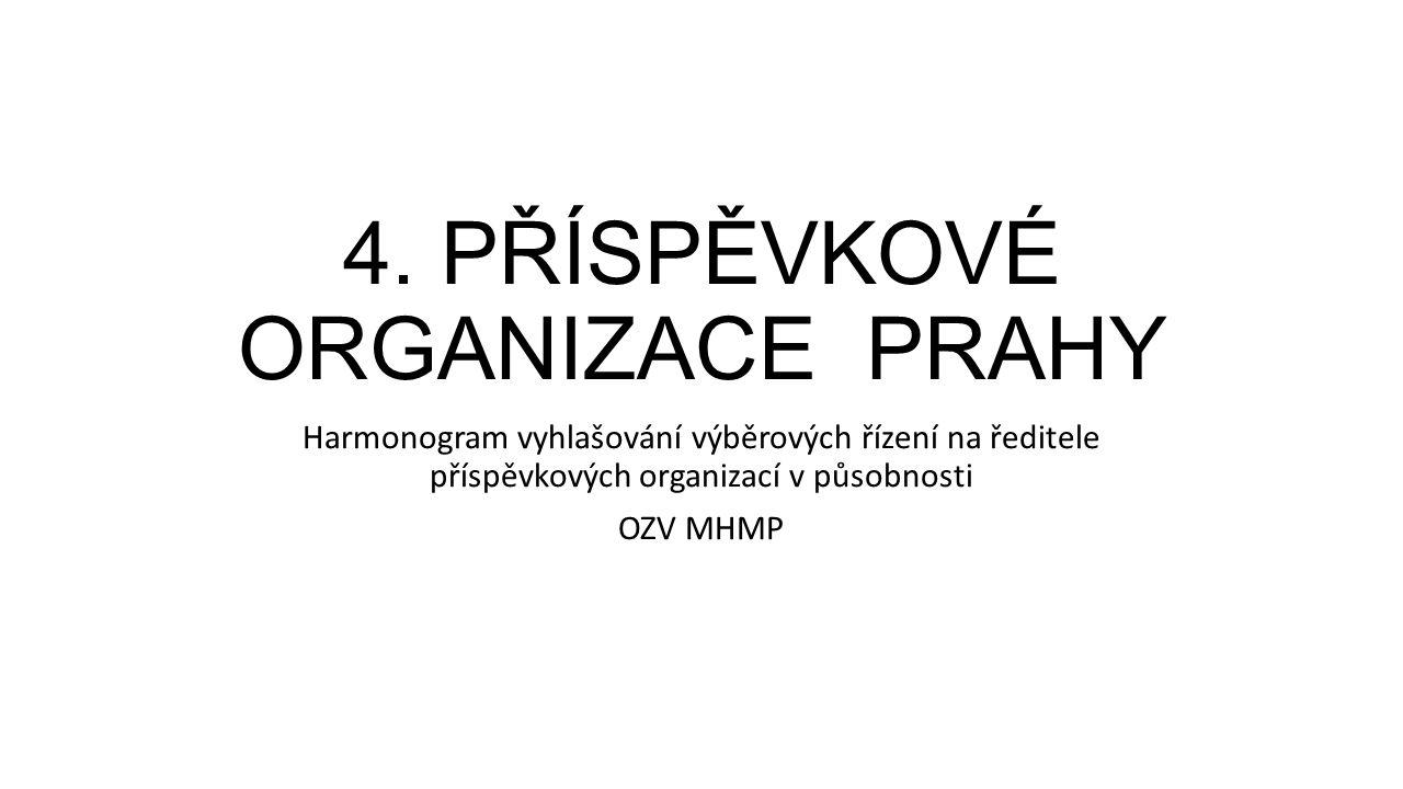 4. PŘÍSPĚVKOVÉ ORGANIZACE PRAHY Harmonogram vyhlašování výběrových řízení na ředitele příspěvkových organizací v působnosti OZV MHMP