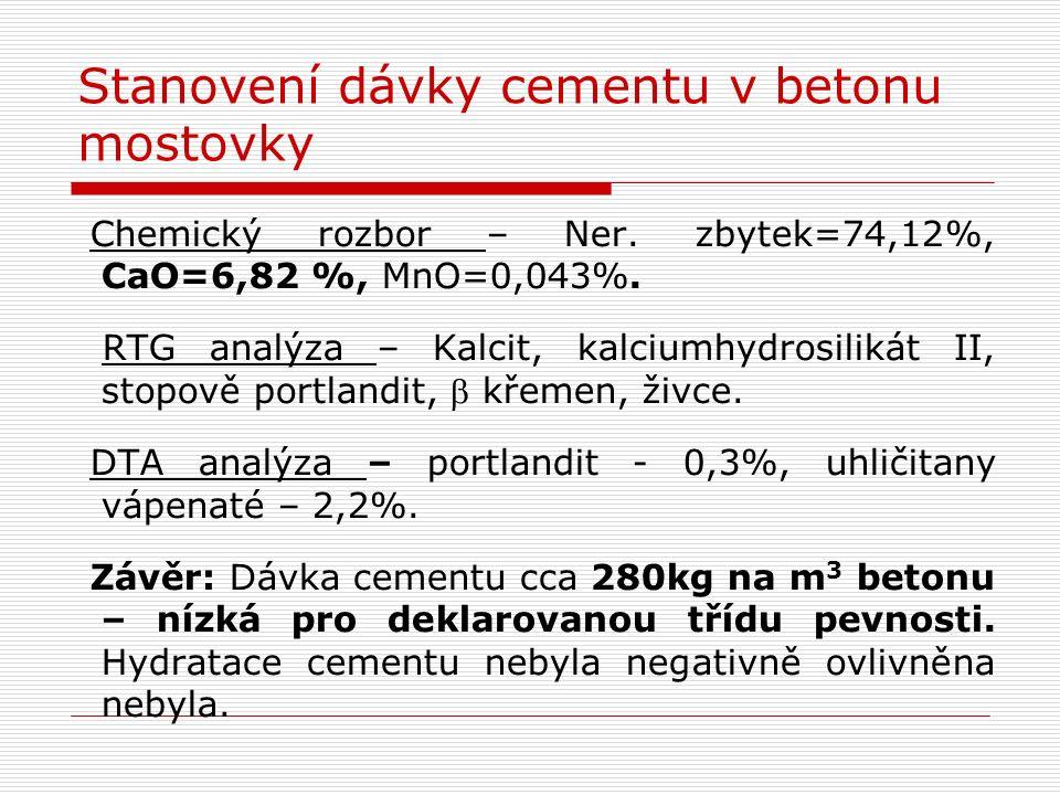 Stanovení dávky cementu v betonu mostovky Chemický rozbor – Ner. zbytek=74,12%, CaO=6,82 %, MnO=0,043%. RTG analýza – Kalcit, kalciumhydrosilikát II,