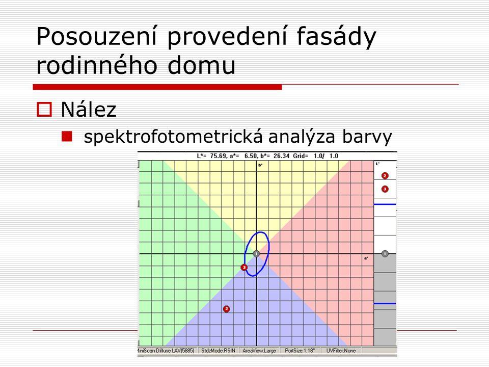 Posouzení provedení fasády rodinného domu  Nález spektrofotometrická analýza barvy