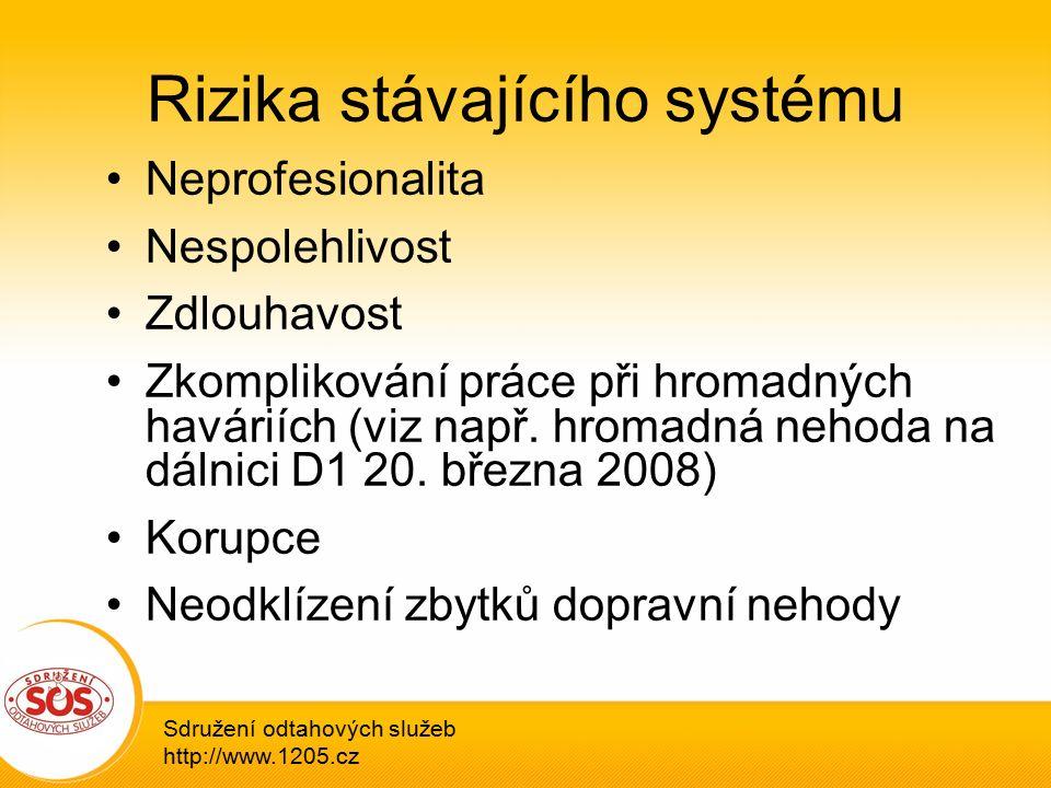 Rizika stávajícího systému Neprofesionalita Nespolehlivost Zdlouhavost Zkomplikování práce při hromadných haváriích (viz např.