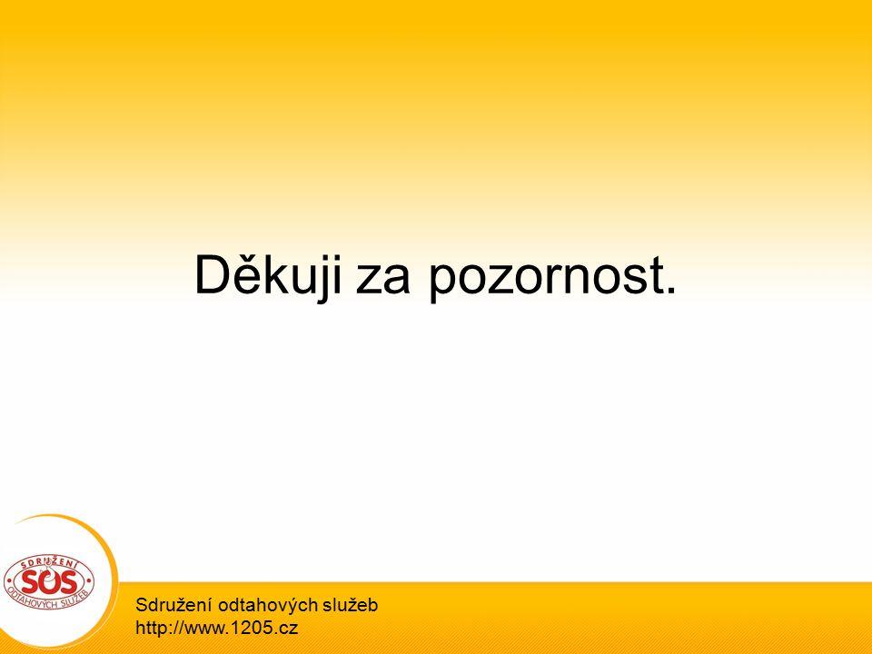 Děkuji za pozornost. Sdružení odtahových služeb http://www.1205.cz
