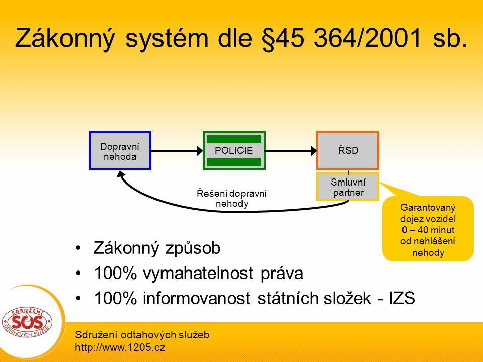 Zákonný systém dle §45 364/2001 sb.