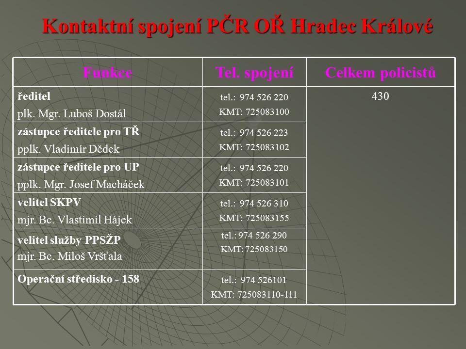 Kontaktní spojení PČR OŘ Hradec Králové tel.: 974 526101 KMT: 725083110-111 Operační středisko - 158 tel.: 974 526 290 KMT: 725083150 tel.: 974 526 310 KMT: 725083155 velitel SKPV mjr.