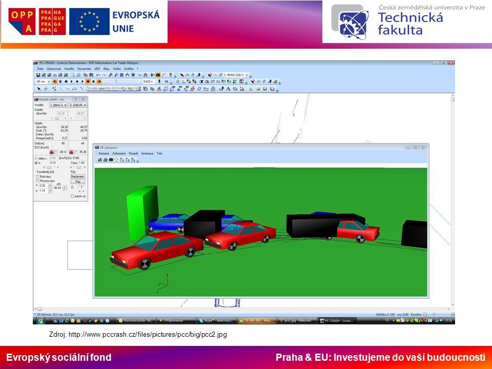 Evropský sociální fond Praha & EU: Investujeme do vaší budoucnosti Zdroj: http://www.pccrash.cz/files/pictures/pcc/big/pcc2.jpg