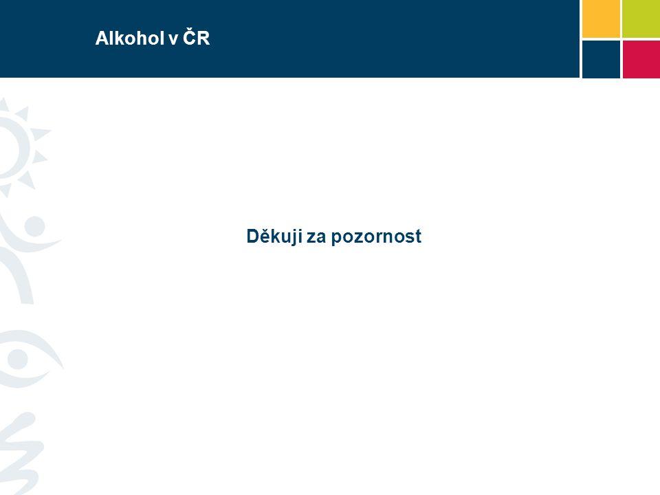 Alkohol v ČR Děkuji za pozornost