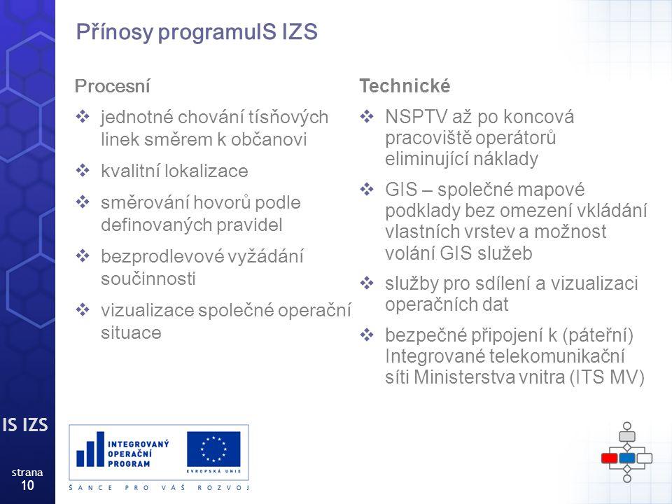 IS IZS strana 10 Přínosy programuIS IZS Procesní  jednotné chování tísňových linek směrem k občanovi  kvalitní lokalizace  směrování hovorů podle definovaných pravidel  bezprodlevové vyžádání součinnosti  vizualizace společné operační situace Technické  NSPTV až po koncová pracoviště operátorů eliminující náklady  GIS – společné mapové podklady bez omezení vkládání vlastních vrstev a možnost volání GIS služeb  služby pro sdílení a vizualizaci operačních dat  bezpečné připojení k (páteřní) Integrované telekomunikační síti Ministerstva vnitra (ITS MV)