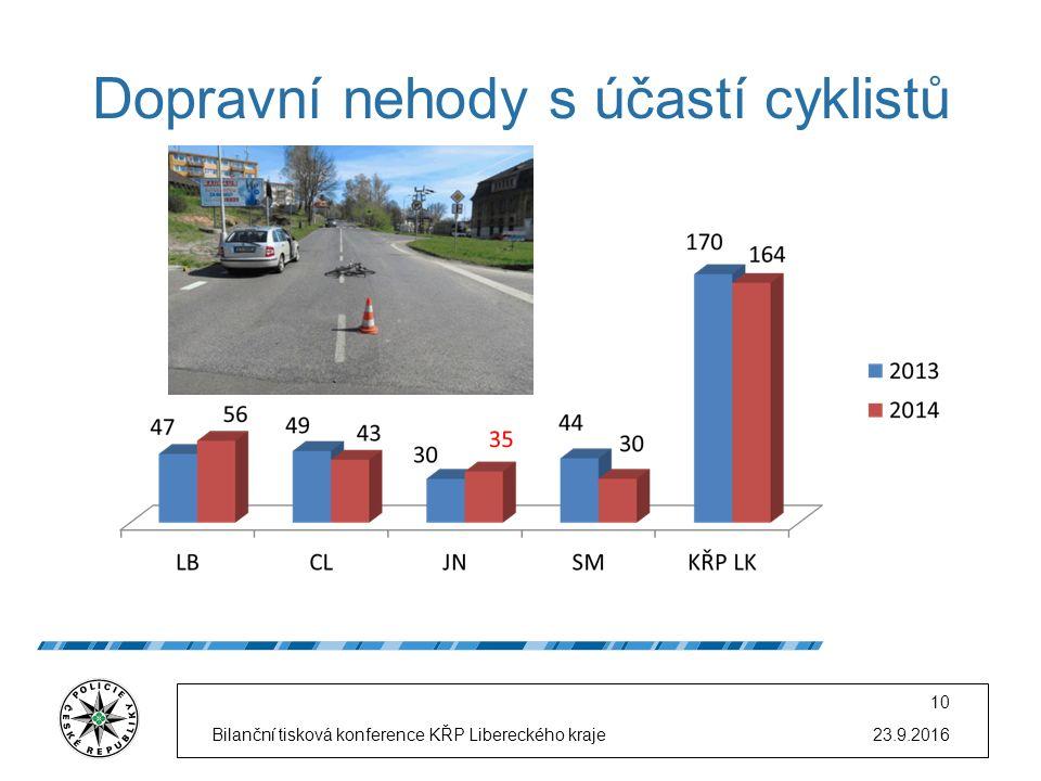 Dopravní nehody s účastí cyklistů 23.9.2016Bilanční tisková konference KŘP Libereckého kraje 10