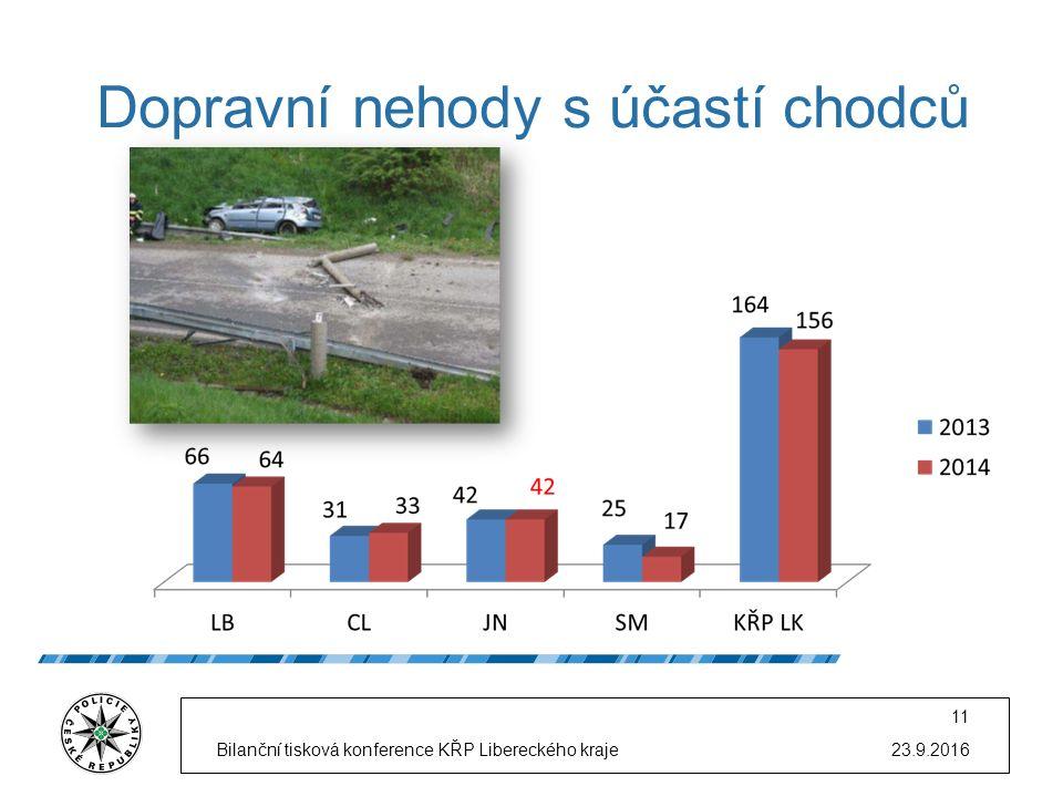 Dopravní nehody s účastí chodců 23.9.2016Bilanční tisková konference KŘP Libereckého kraje 11