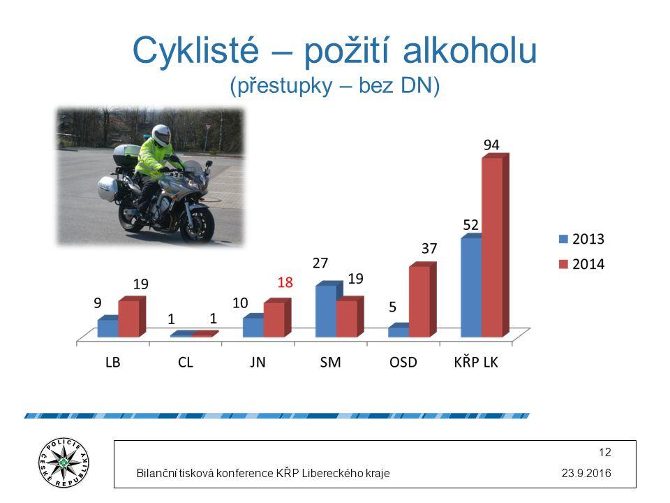 Cyklisté – požití alkoholu (přestupky – bez DN) 23.9.2016Bilanční tisková konference KŘP Libereckého kraje 12