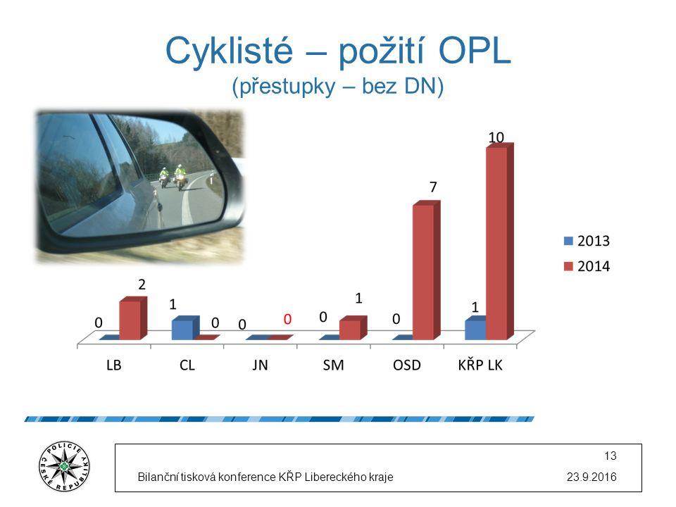 Cyklisté – požití OPL (přestupky – bez DN) 23.9.2016Bilanční tisková konference KŘP Libereckého kraje 13