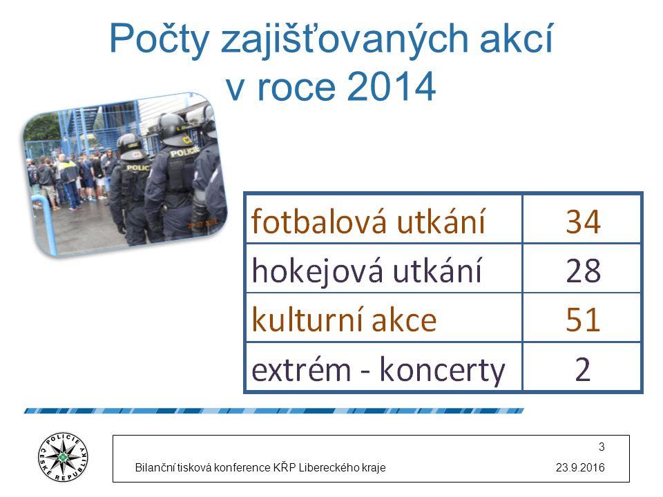 23.9.2016Bilanční tisková konference KŘP Libereckého kraje 3 Počty zajišťovaných akcí v roce 2014