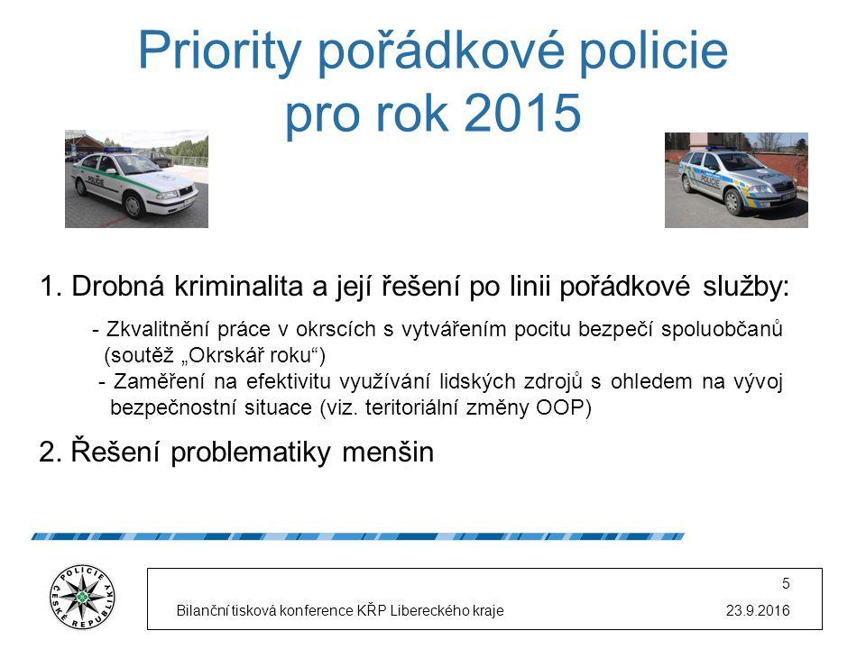 Priority pořádkové policie pro rok 2015 1.Drobná kriminalita a její řešení po linii pořádkové služby: 2.