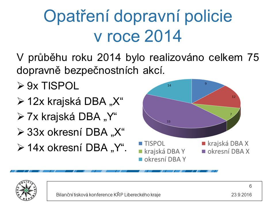 Dopravně bezpečnostní akce podle zaměření 23.9.2016Bilanční tisková konference KŘP Libereckého kraje 7