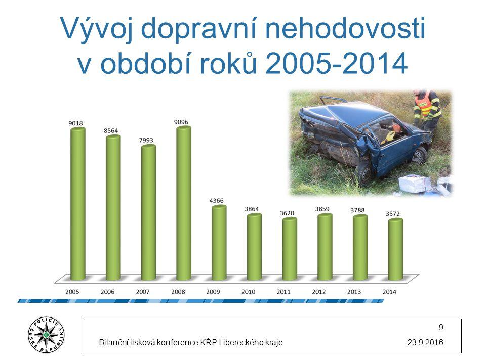 Vývoj dopravní nehodovosti v období roků 2005-2014 23.9.2016Bilanční tisková konference KŘP Libereckého kraje 9