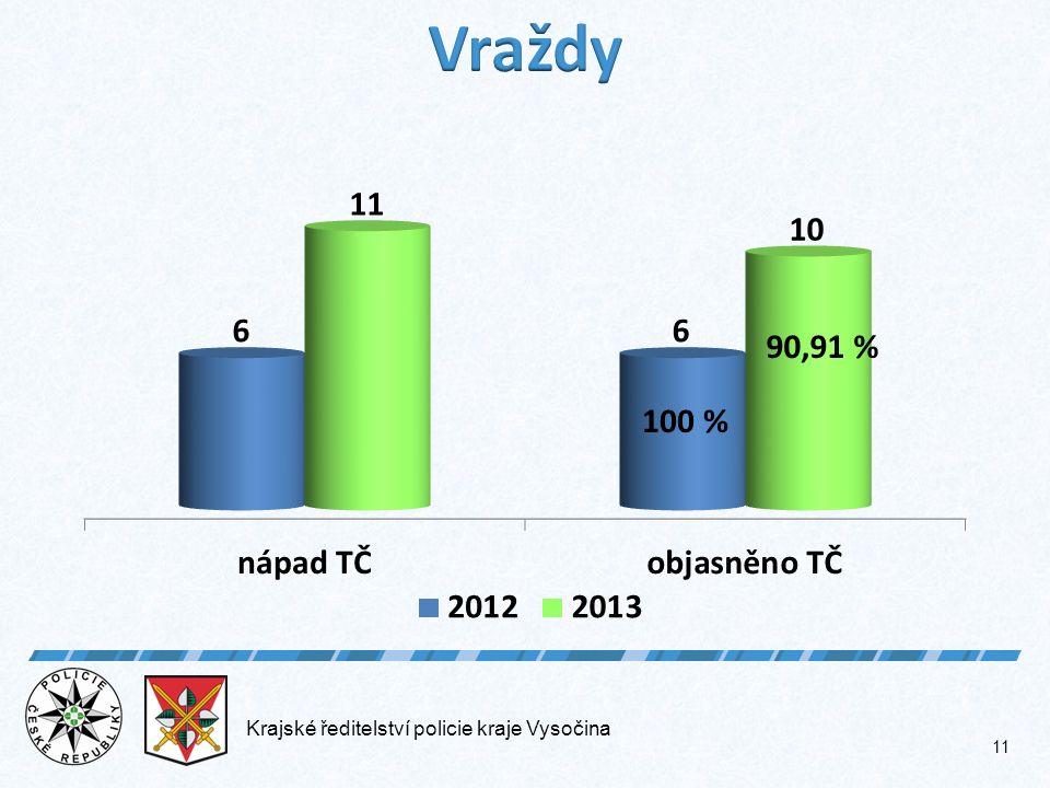 Krajské ředitelství policie kraje Vysočina 11