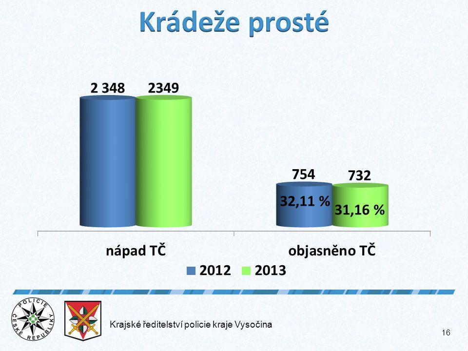 Krajské ředitelství policie kraje Vysočina 16