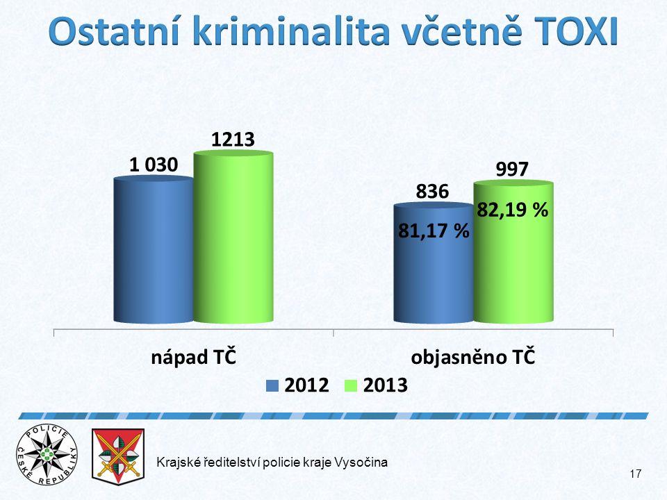 Krajské ředitelství policie kraje Vysočina 17