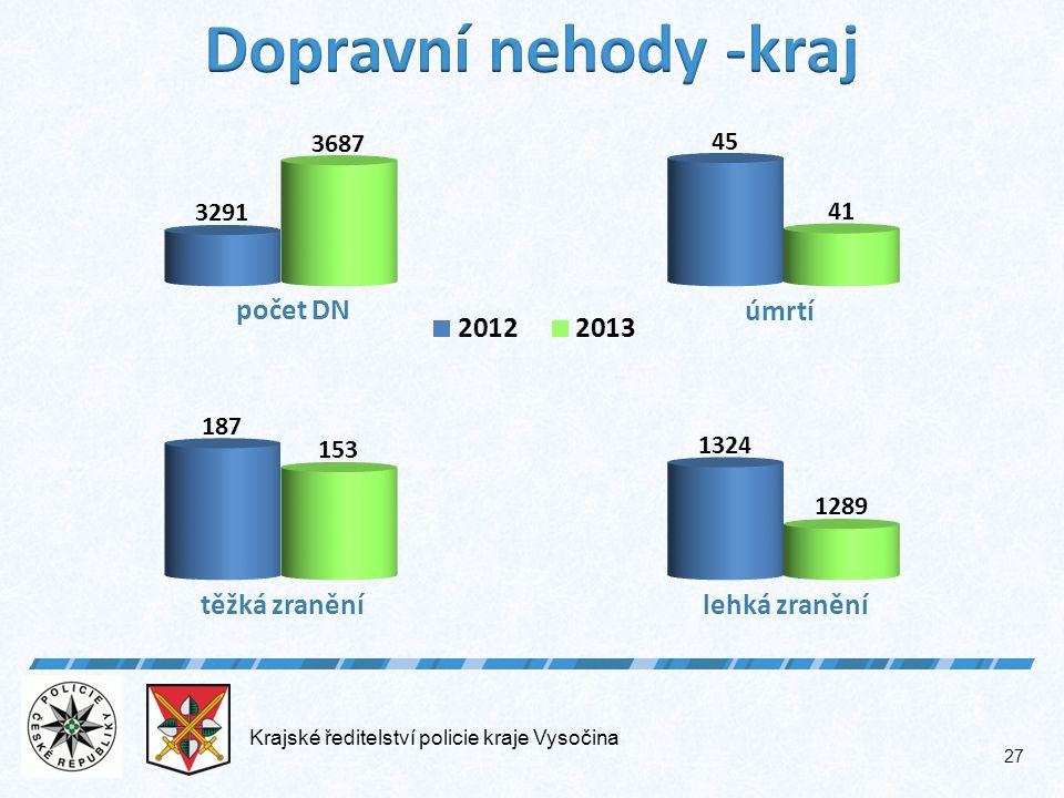 Krajské ředitelství policie kraje Vysočina 27